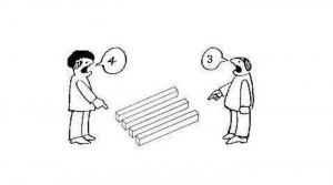 Perceptions Perceptions