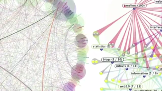 Interconnected Networks – The Modern Day Norm For Understanding The Organization Of Information And Social Interactions